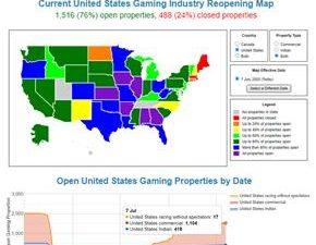 COVID-19 App Gratis Menunjukkan Pembukaan Properti 1.500+ Kasino dan Gaming