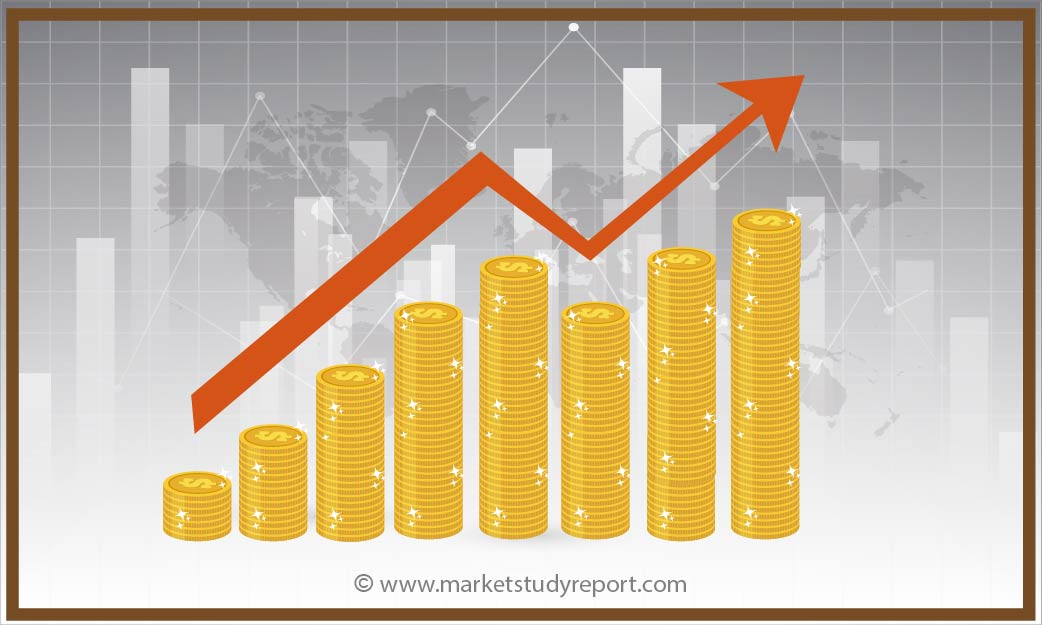 Global Casino Interior Design Market 2020 Key Factors and Emerging Opportunities with Current Trends Analysis 2025
