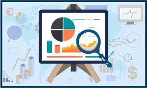 Ukuran dan Prakiraan Pasar Perangkat Lunak Manajemen Kasino (2020-2027)